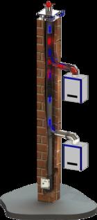 Ukážka konštrukcie EW-LAS
